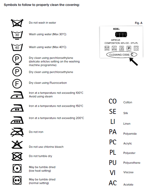 What Fabric Cleaning Symbols Mean
