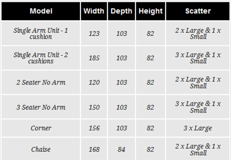Tetrad Upholstery Sizes